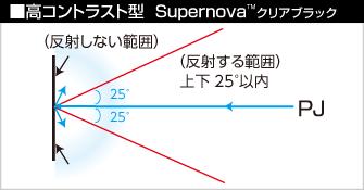高コントラスト型  SupernovaTMクリアブラック