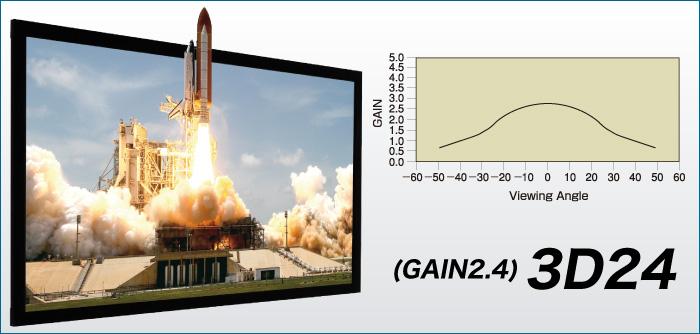 3D24(GAIN2.4)フォト