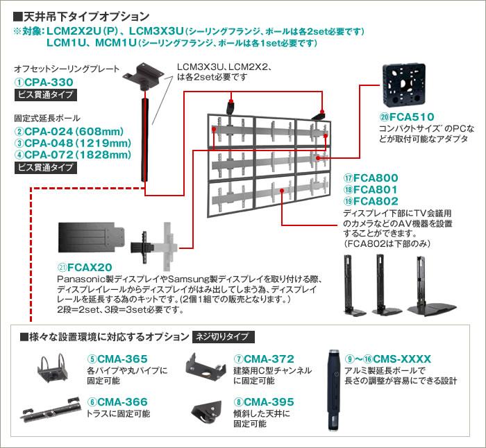 天井吊下タイプオプションの説明図