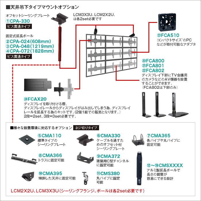 天井吊下タイプマウントオプションの説明図