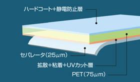 T40Si断面説明図