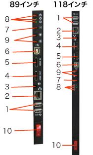 Dynamic A2.5使用例。89インチのみ縦置きも可能、テレビスタイルでの設置もできます。