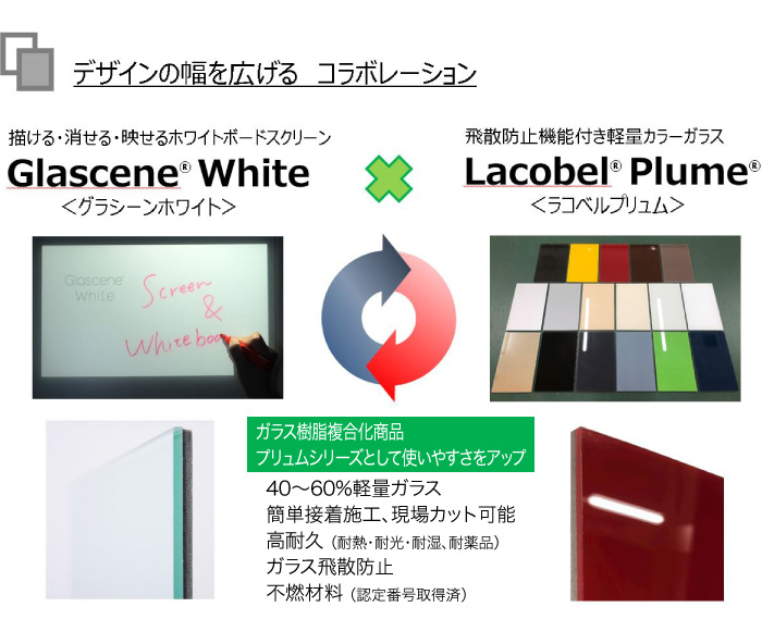 描ける・消せる・移せるホワイトボードスクリーン Glascene®White 〈グラシーンホワイト〉 飛散防止機能付軽量カラーガラス Lacobel® Plume® 〈ラコベルプリュム〉