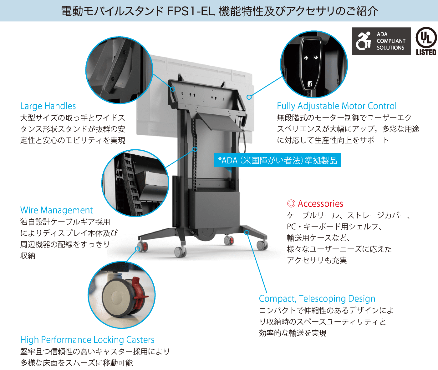 電動モバイルスタンドFPS1-EL 機能特性及びアクセサリのご紹介。Large Handles, Wire Management, High Performance Locking Casters, Fully Adjustable Motor Control, Compact, Telescoping Design, ◎Accessories, *ADA(米国障がい者法)準拠製品