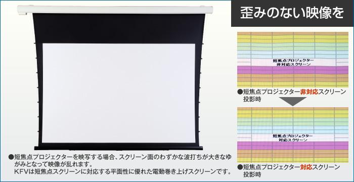 短焦点プロジェクター対応電動巻上スクリーンKFVフォト/短焦点プロジェクター対応・非対応の比較イメージ