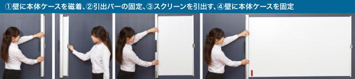 ①壁に本体ケースを磁着、②引出バーの固定、③スクリーンを引出す、④壁に本体ケースを固定