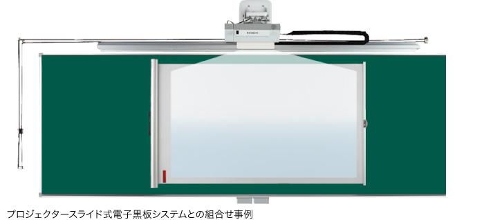 プロジェクタースライド式電子黒板システムとの組合せ事例