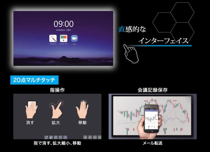直感的なインターフェイス。ダイレクトボンディング。視差が小さい。LCDとガラスの間に霧がでない。ペン先と表示が一致
