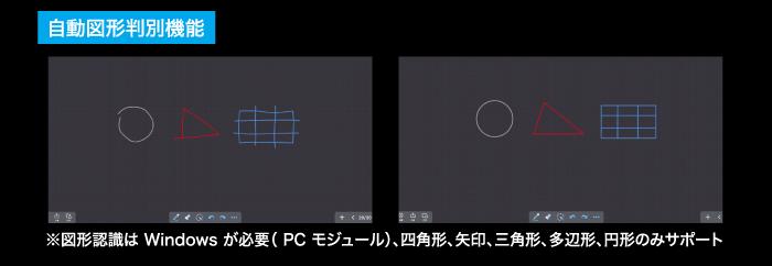 自動図形判別機能。Windowsが必要(PCモジュール)、四角形、矢印、三角形、多辺角、遠景のみサポート