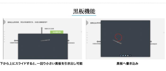 黒板機能。下から上にスライドすると、一回り小さい黒板を引き出し可能。黒板へ書き込み。